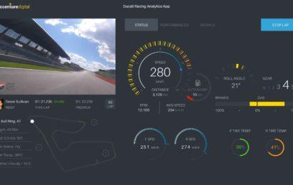 Accenture inovează testarea motocicletelor Ducati Corse